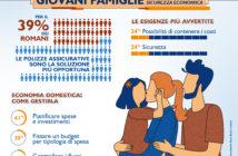 Roma_Giovani famiglie